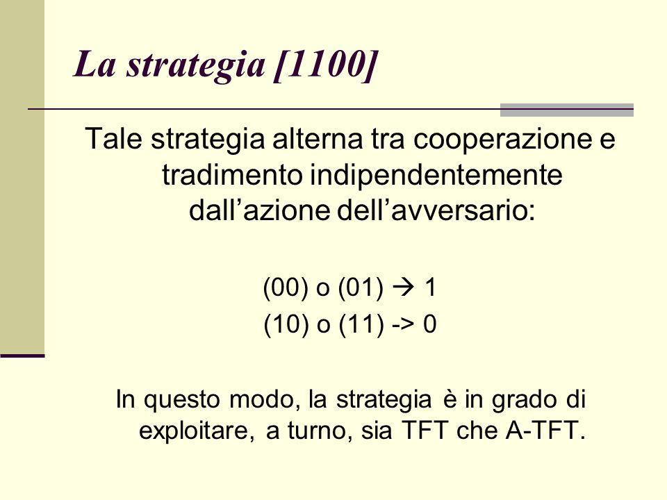 La strategia [1100] Tale strategia alterna tra cooperazione e tradimento indipendentemente dall'azione dell'avversario: